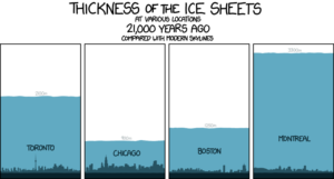 ice_sheets thickness xkcd 1225